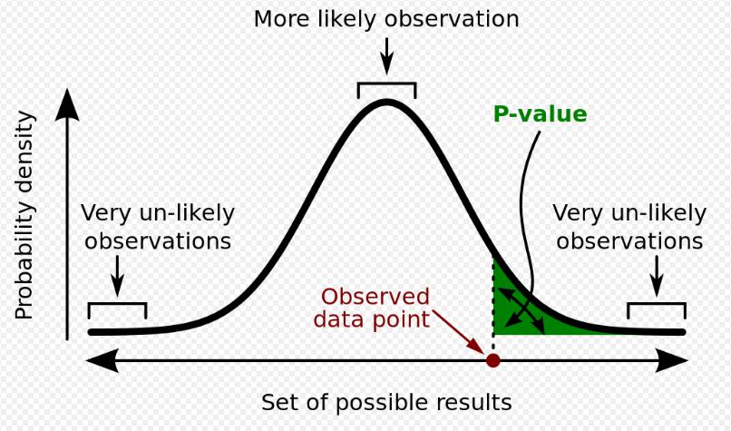 Guassian Error Function (source Wikipedia)